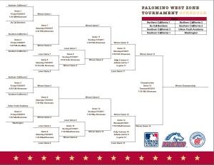 Palomino West Zone Tournament 2