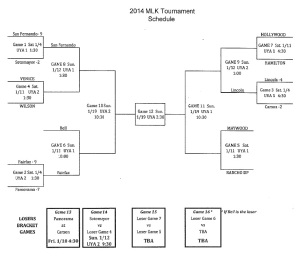 MLK Tournament Schedule